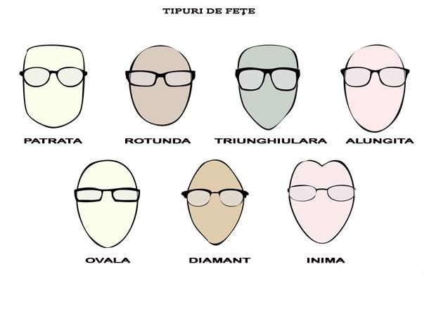 ochelari de față